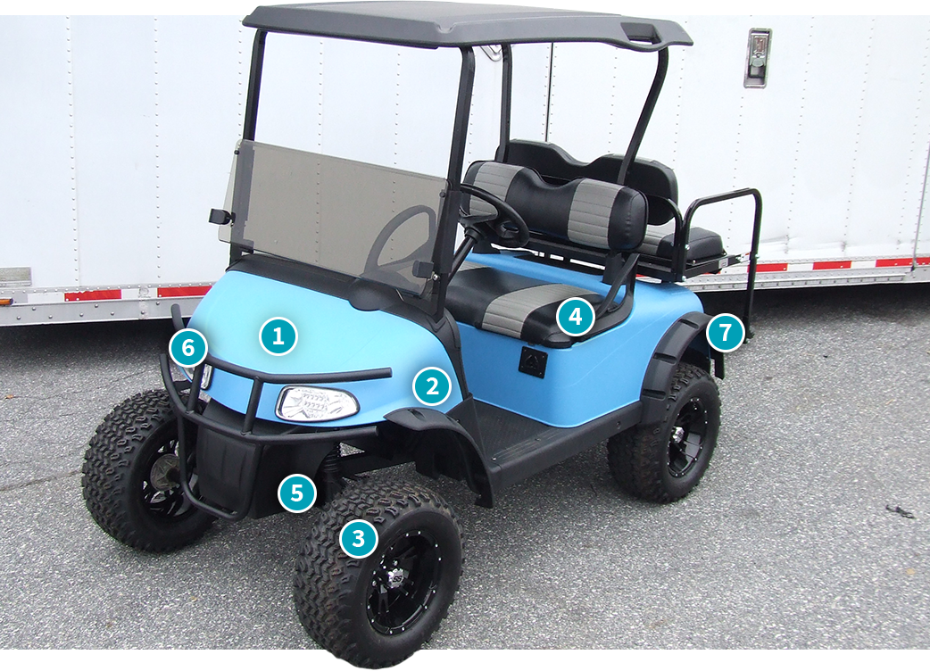 Golf Cart Specifications